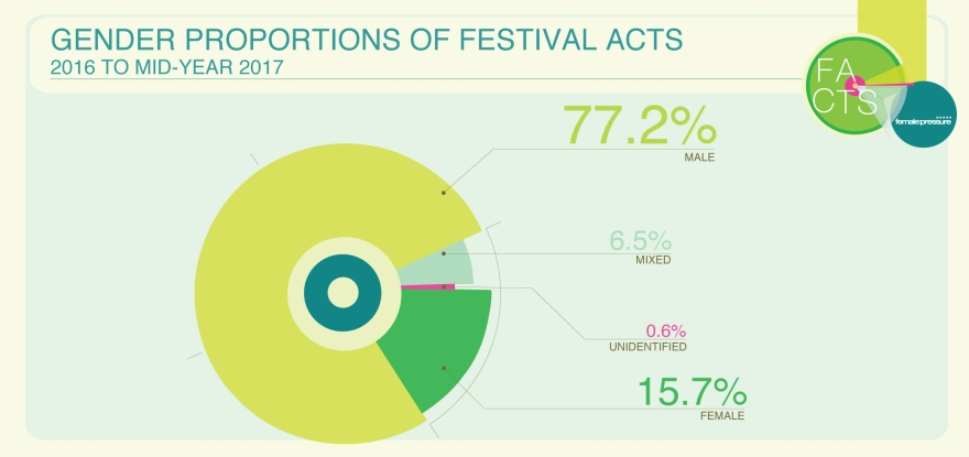 facts2017_infograph-pie-2016-2017_final_large1